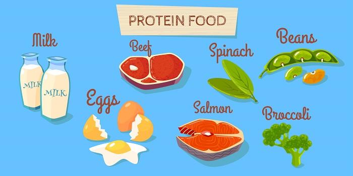 Take Protein
